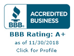 Signature Window & Door Replacement, Inc. BBB Business Review